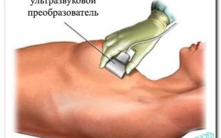 УЗИ молочных желез: причины назначения, ограничения к проведению, особенности подготовки, ход процедуры