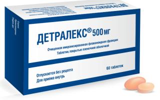 Милдронат и алкоголь: совместимость этанола с мельдонием, возможные последствия сочетания, рекомендации врачей