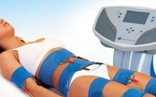 Дряблость кожи живота: основные причины, способы восстановления, особенности процедур
