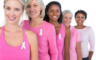 Инвазивная протоковая карцинома молочной железы: причины возникновения, сопутствующие симптомы, принципы лечения и прогноз