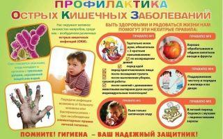 Инфекционный колит: что это, причины возникновения, специфические симптомы и методы лечения