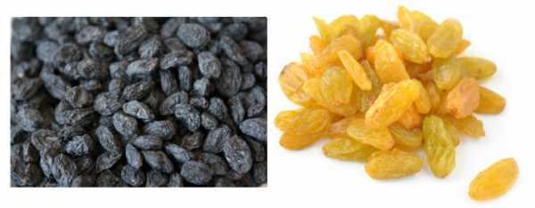 Советы по употреблению изюма, его химический состав, вредные и полезные свойства изюма.