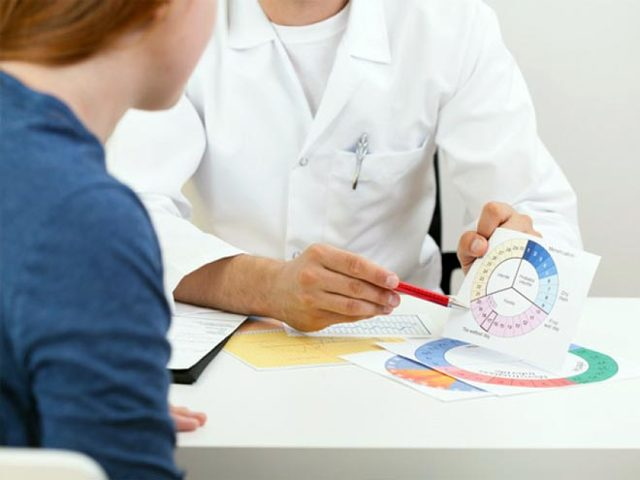 Контрацепция при кормлении грудью: календарный метод, противозачаточные для кормящей