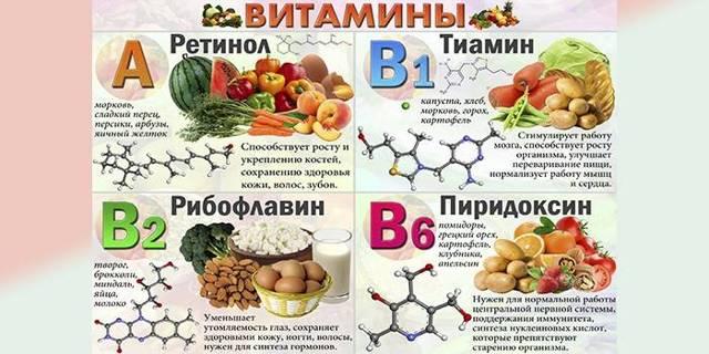 Витамины для кормящих матерей. Какие лучше, рейтинг эффективных, отзывы