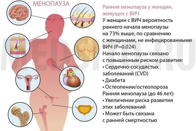 Симптомы ВИЧ у женщин: как проявляется ВИЧ у женщин, первые признаки ВИЧ у женщин