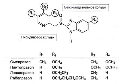 Зульбекс 20 мг: инструкция по применению, аналоги дешевле, от чего помогает