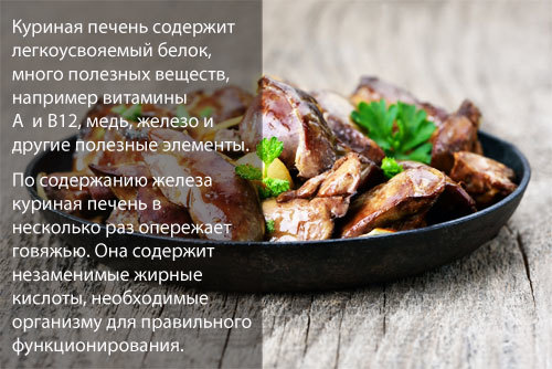 Пищевая ценность куриной печени, химический состав, полезные свойства куриной печени, противопоказания к употреблению.