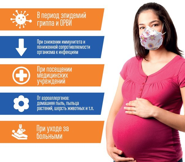 Грипп в первом, втором и третьем триместре беременности: чем лечить, последствия