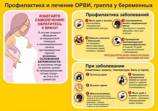 ОРЗ: причина заболевания и как его лечить? ОРЗ у детей и беременных женщин.