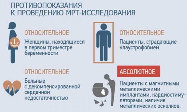 МРТ при беременности: можно или нет, делают ли МРТ при беременности, вредно ли МРТ
