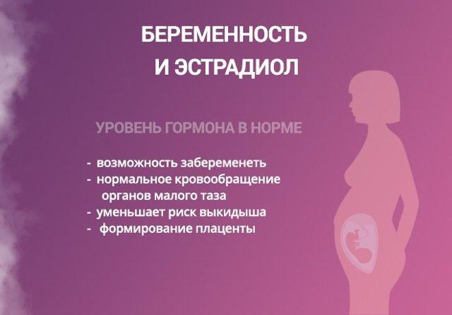 Эстрадиол: норма у женщин, причины повышенного эстрадиола у женщин и пониженного эстрадиола, эстрадиол при беременности