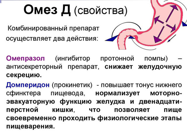 Омекапс – инструкция по применению, форма выпуска, аналоги, как принимать