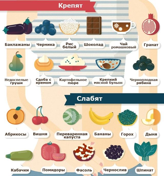 Питание после кесарева сечения, меню, что можно есть кормящей после операции