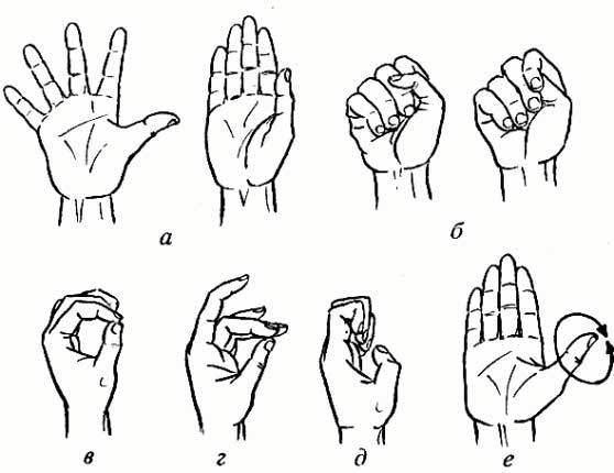 Вывих пальца на руке: что делать, симптомы вывиха большого пальца на руке, лечение