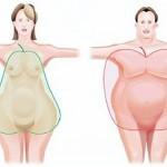 Диета при сахарном диабете 2 типа: правила питания и рекомендованные при диабете продукты