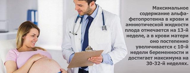 Анализ крови на АФП: что означает, норма АФП, анализ АФП при беременности – нормы и расшифровка