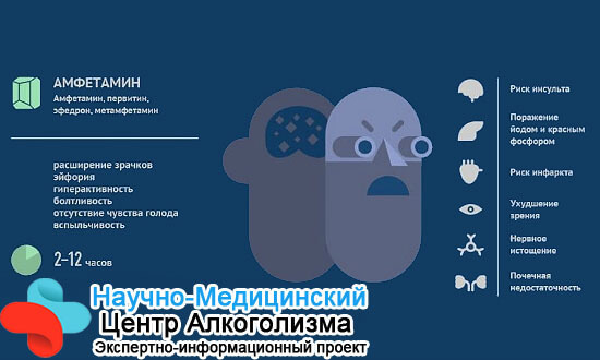 Амфетамин: действие на организм, последствия употребления, лечение зависимости