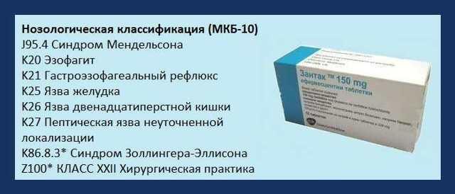 Зантак: инструкция по применению, аналоги, дозировка, как принимать Зантак