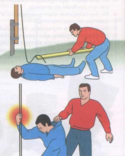 Первая помощь при электротравме: причины, симптомы электротравм
