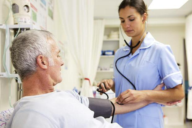 Гипертонический криз: симптомы, лечение, неотложная помощь больному