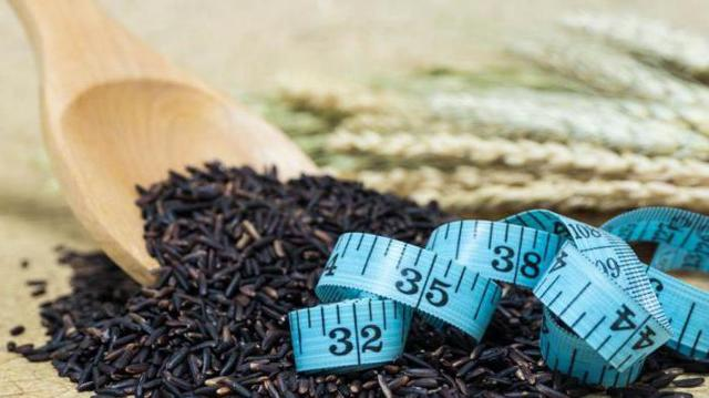 Полезные свойства коричневого риса, пищевая ценность и химический состав коричневого риса