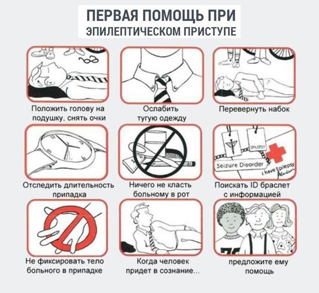 Судорожный синдром — судороги у детей и взрослых, причины возникновения, эпилептический статус, диагностика, лечение, первая помощь при судорогах