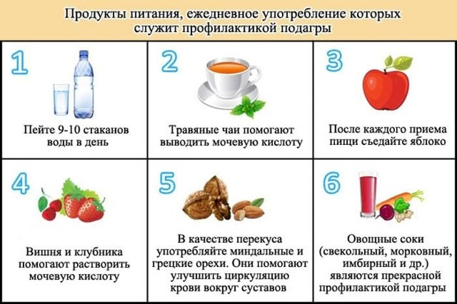 Что можно есть при подагре: диета при подагре, рекомендуемое меню, что нельзя есть при подагре