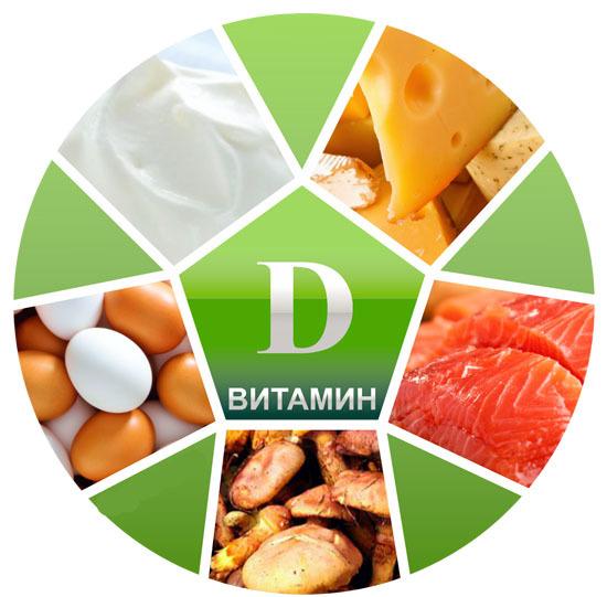 Для чего необходим витамин d, в каких продуктах витамин d содержится и нормы его потребления