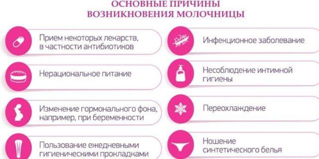 Клотримазол мазь: инструкция по применению, клотримазол мазь при молочнице у женщин